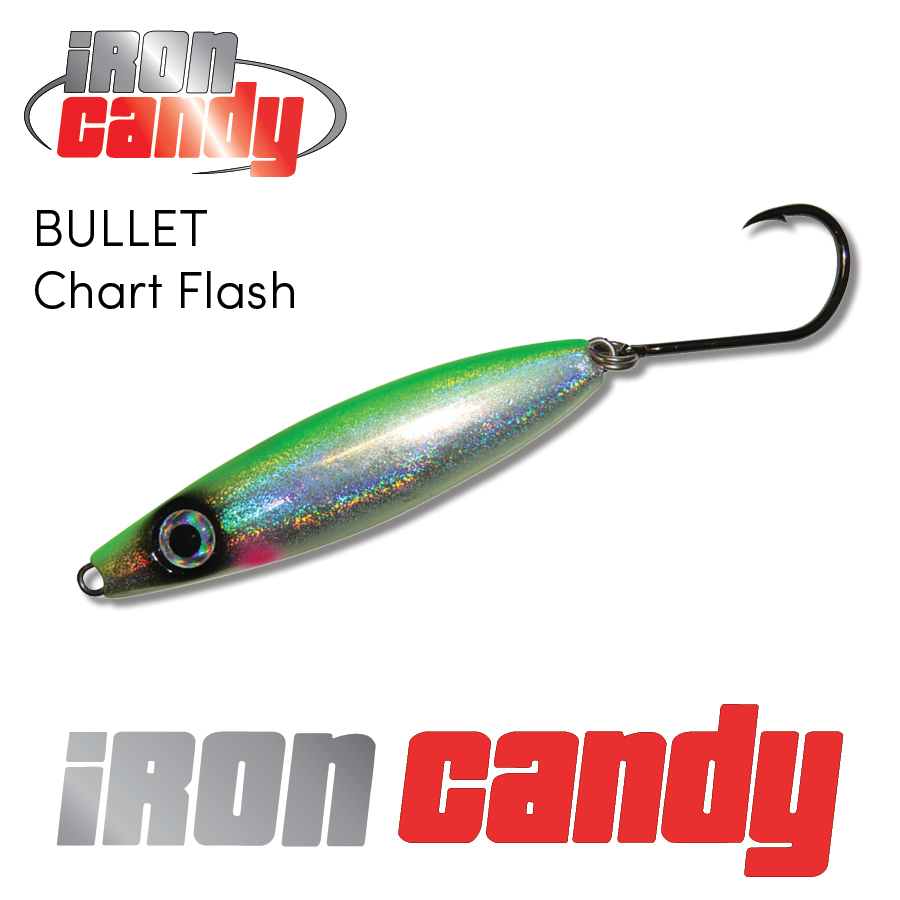 Iron Candy Bullet - Chart Flash