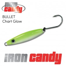 Iron Candy Bullet - Glow Chart
