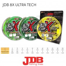 JDB ULTRA TECH 8X High Abrasion Braid