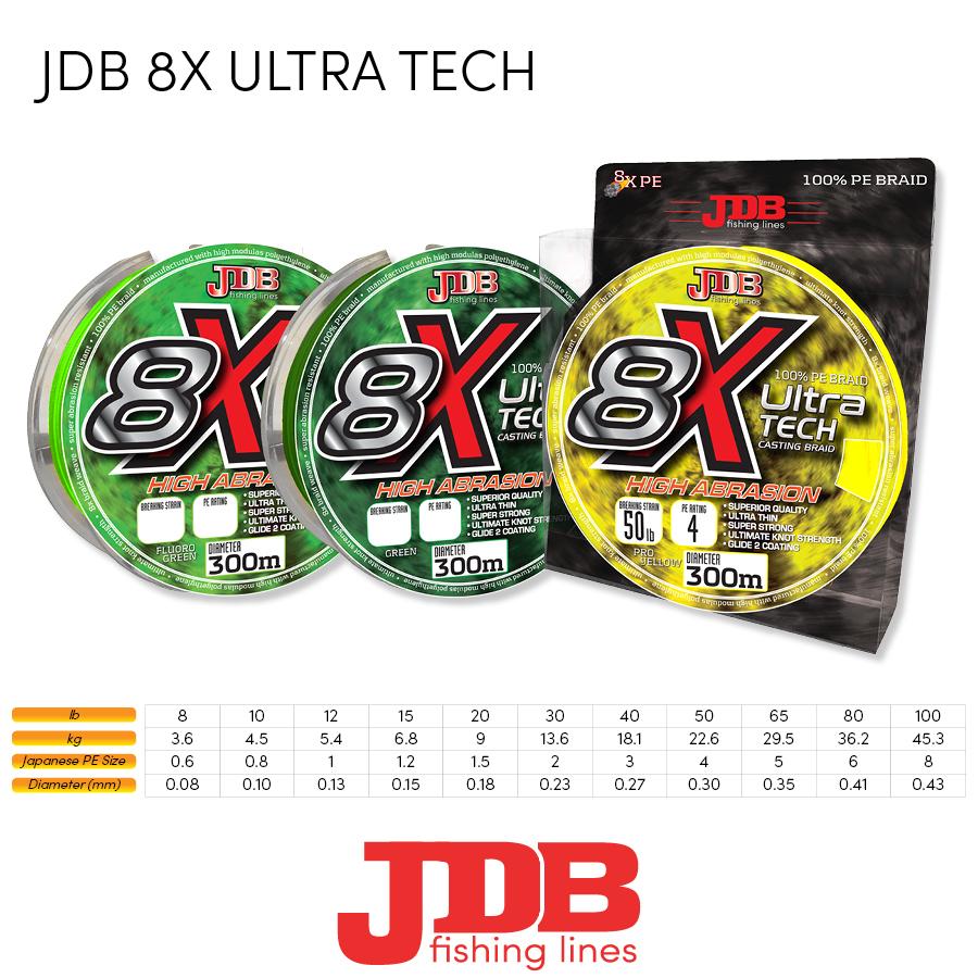 JDB ULTRA TECH 8X High Abrasion Braid